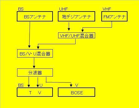 無題FMsaigo.JPG